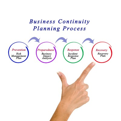 Here are the Essentials of a Good Business Continuity Plan